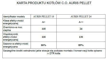 Kocioł c.o. na pellet AURIS 24 kW - 5 klasa EcoDesign (11)