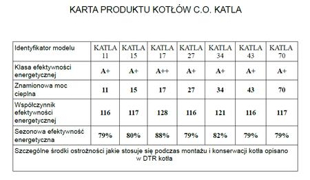 Kocioł c.o. na pellet  KATLA 11 kW - 5 klasa EcoDesign (9)